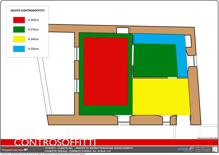 Progetto completo avrete tutti elementi per definire la - Tavola valdese progetti approvati 2015 ...
