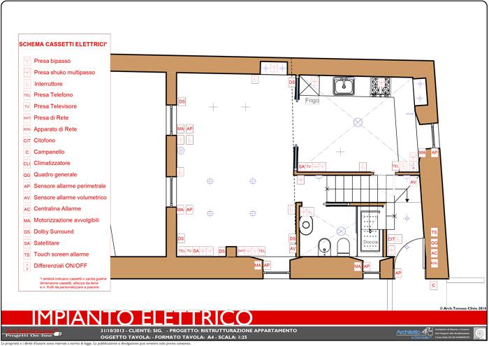 Progetto completo avrete tutti elementi per definire la for Impianto elettrico appartamento