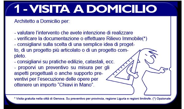 Prenota una Visita a Domicilio Gratuita a Genova Centro