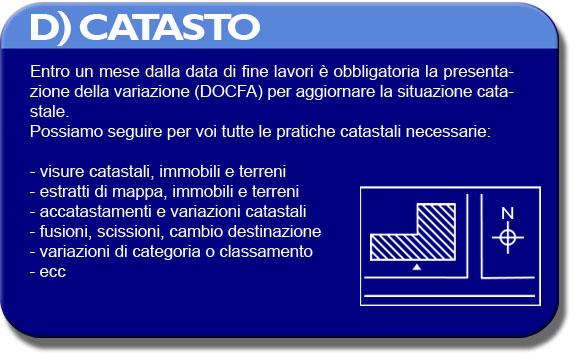 Pratiche Catastali a Genova