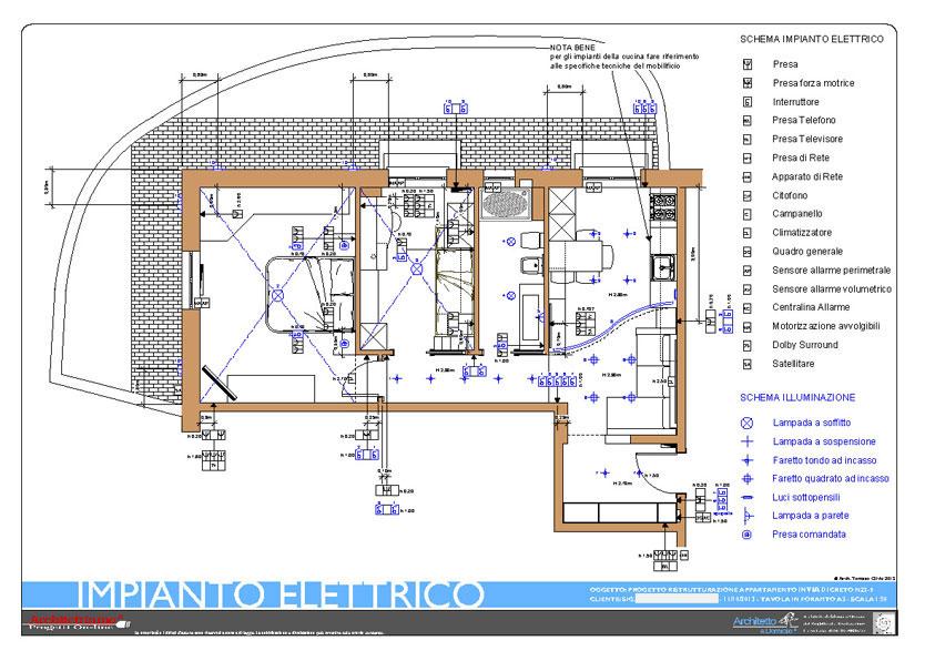 Appartamento pratico e fresco for Schema impianto elettrico casa