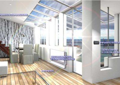 Le migliori idee progetti e render a domicilio a genova - Certificazione impianti casa ...