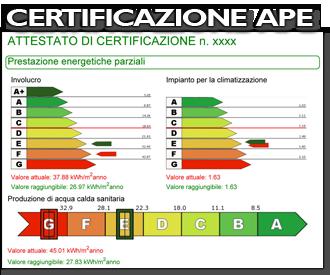 Pratiche Edilizie, Catastali e Certificazioni