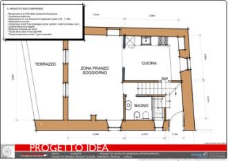 Progetto Idea a Domicilio da 350€