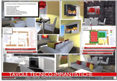 Progetto Completo a Domicilio da 850€